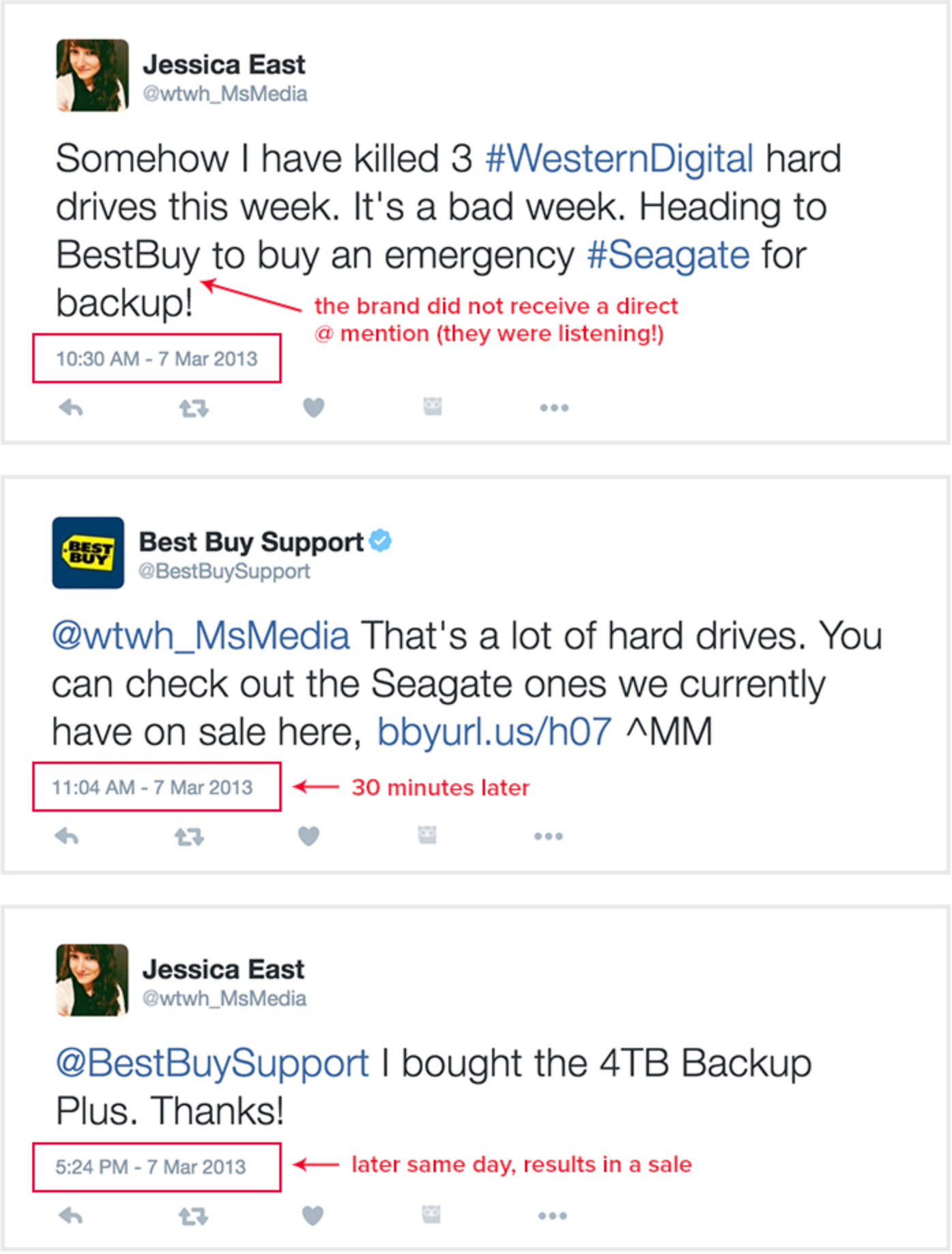 Positive interaction between Best Buy and a customer on social media