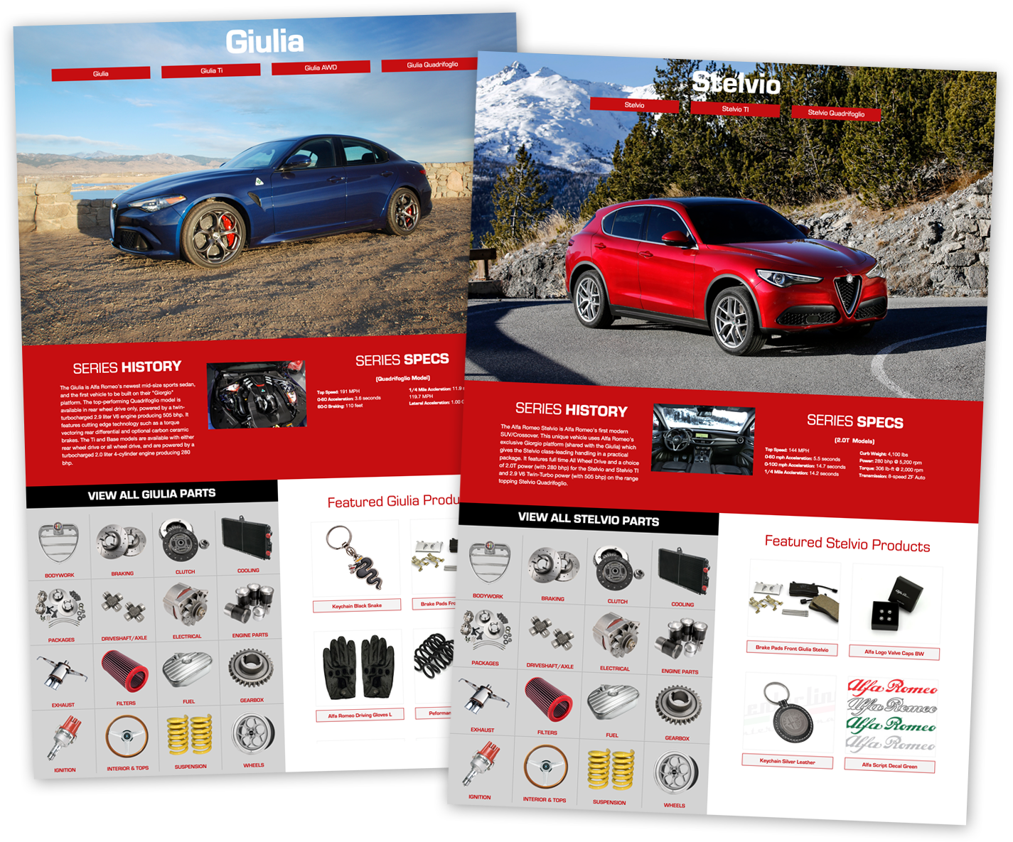 Two Centerline International web pages showing Alfa Romeo model info